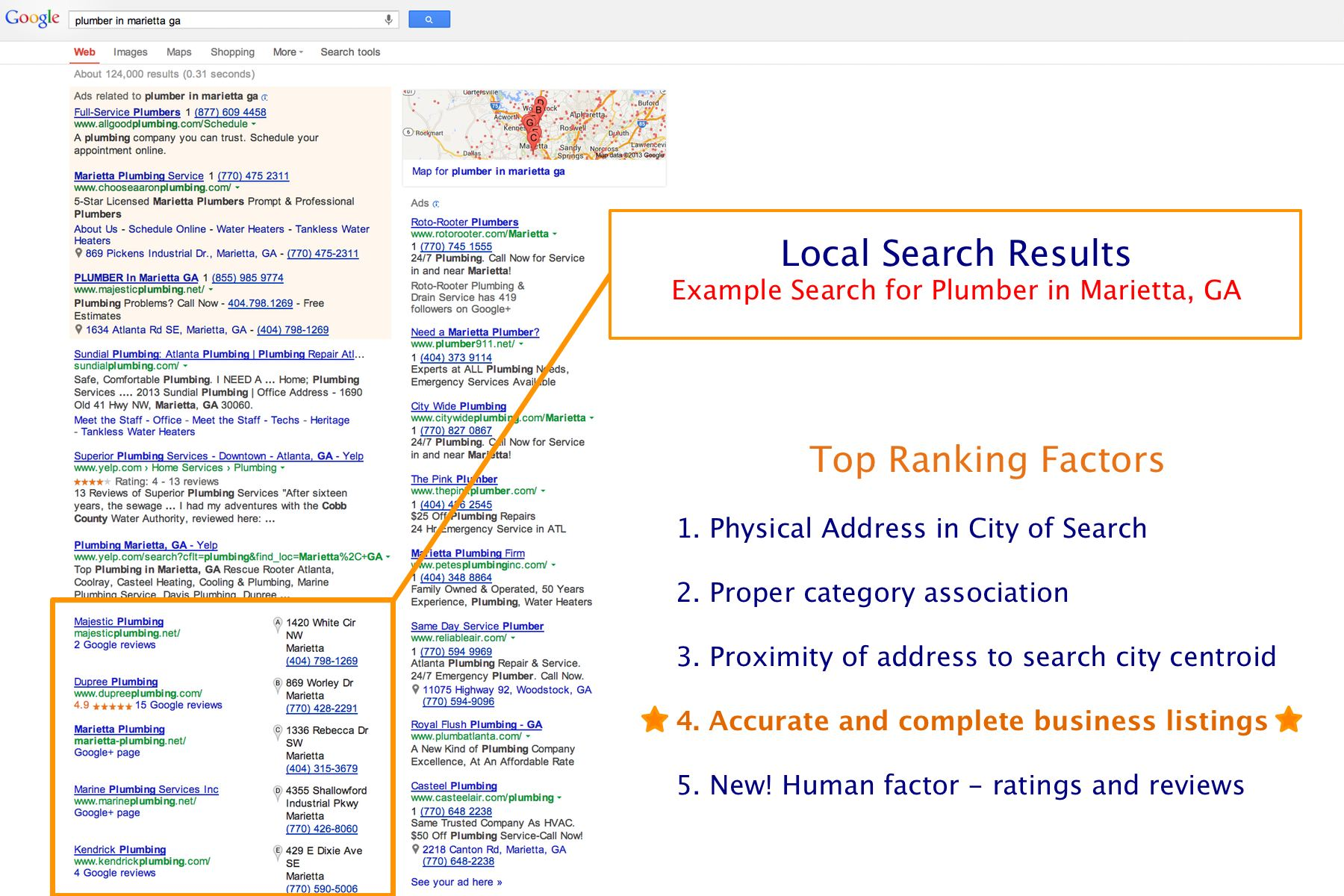 local-search-results-and-ranking-factors